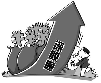 南昌股票配资公司_上市公司股票结构化配资_四川股票配资公司