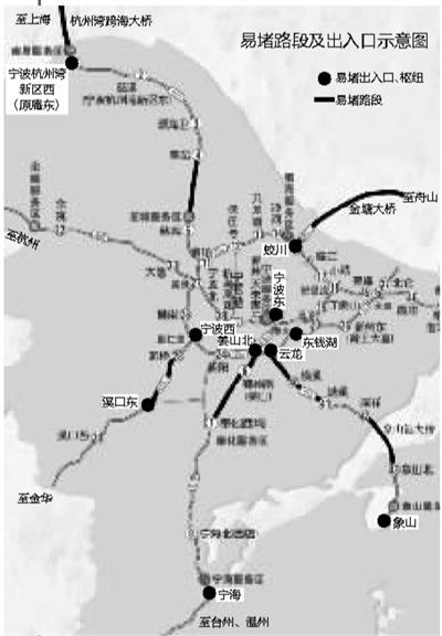 g15杭州湾跨海大桥及南连接线,s19甬台温复线象山港大桥及连接线,s1甬
