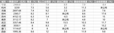 http://www.ningbofob.com/jiaoyuxuexi/11428.html