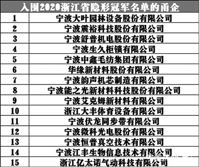 东南商报•数字报刊平台
