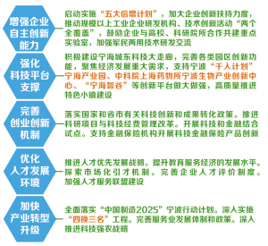 宁海gdp_有点意外 2016中国GDP百强县揭晓,你的家乡入围了吗