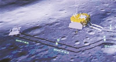 至此,我国探月工程取得
