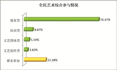 宁波常住人口_浙江去年各市常住人口观察:杭州晋级千万,宁波增加34万人