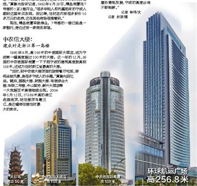 """北京赛车技巧心得:450米高楼有望年内动工?老规划师感慨宁波天际线越""""长""""越高"""