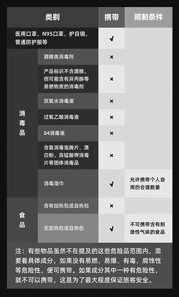 http://www.ncsnb.com/kejizhishi/47362.html